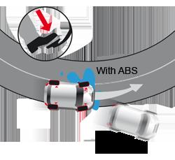 Système ABS voiture sans permis
